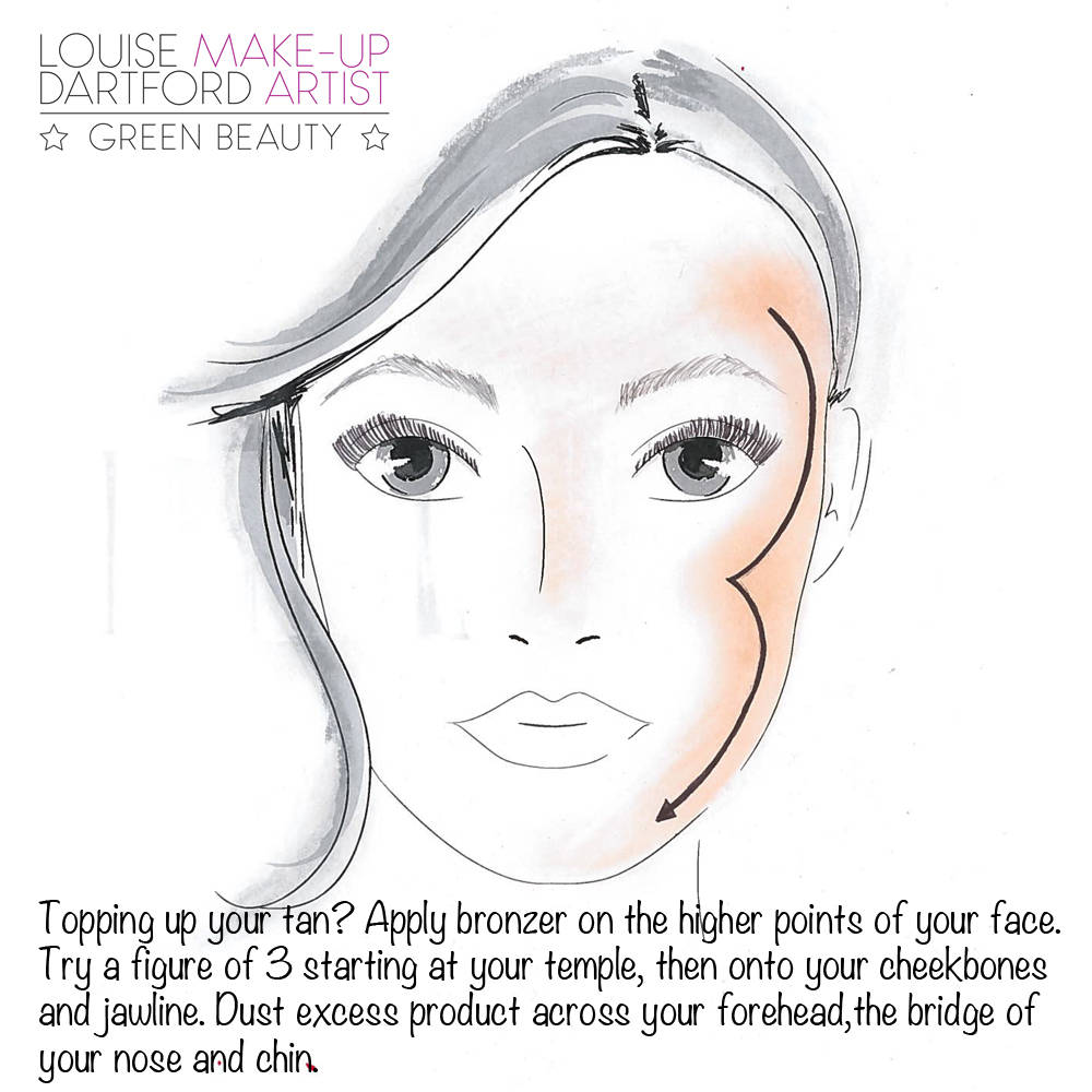 Tips for bronzer