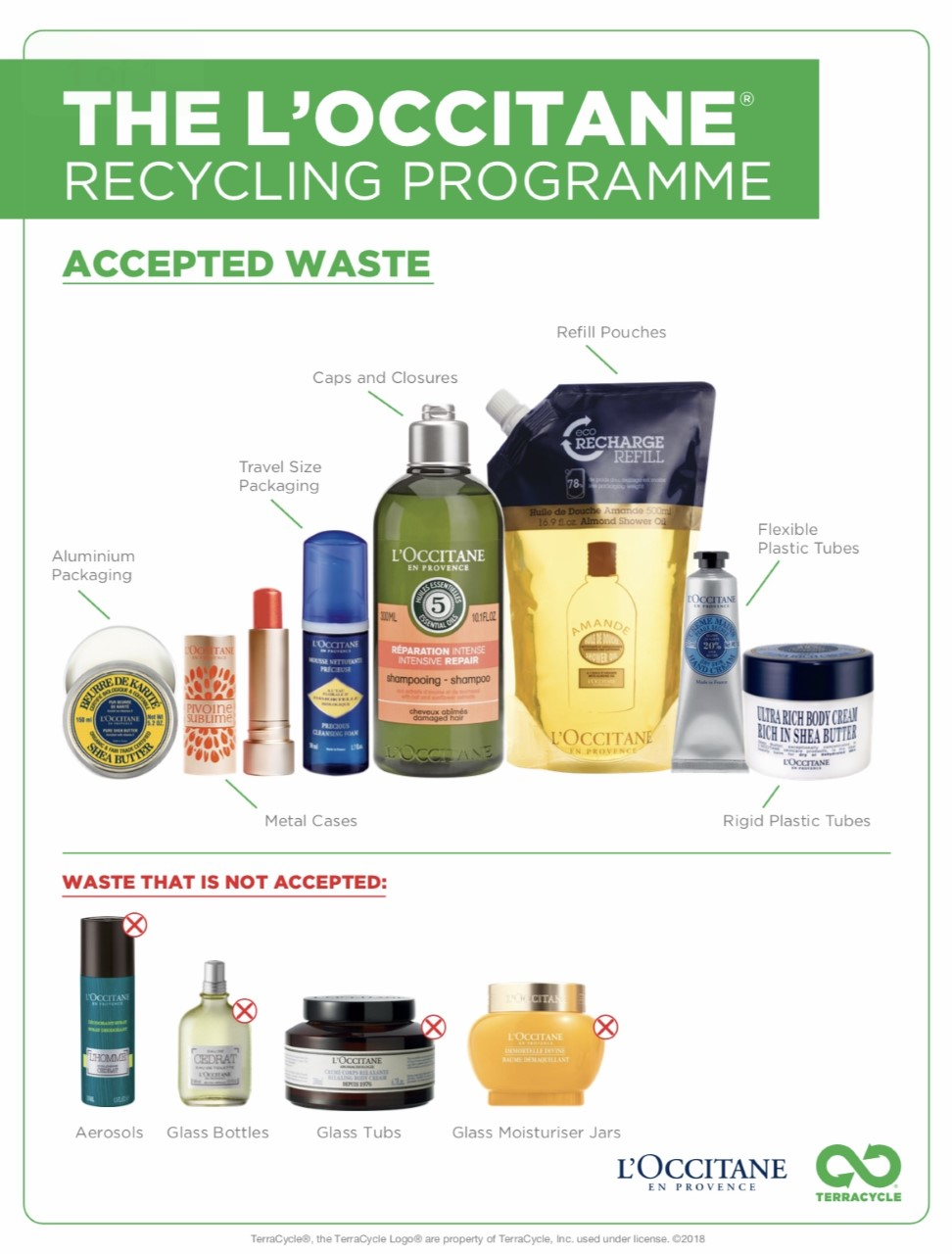 beauty recycling